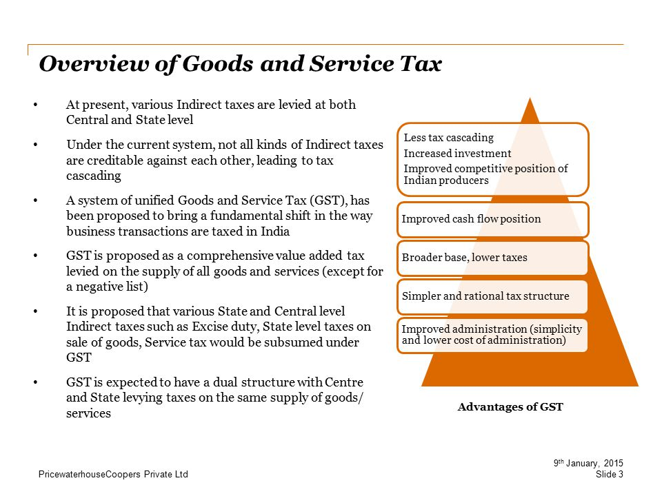 analysis of business transactions on gst 2 india's new gst: business-to-business transactions will match buyers' itc with this analysis in hand, companies can then begin.