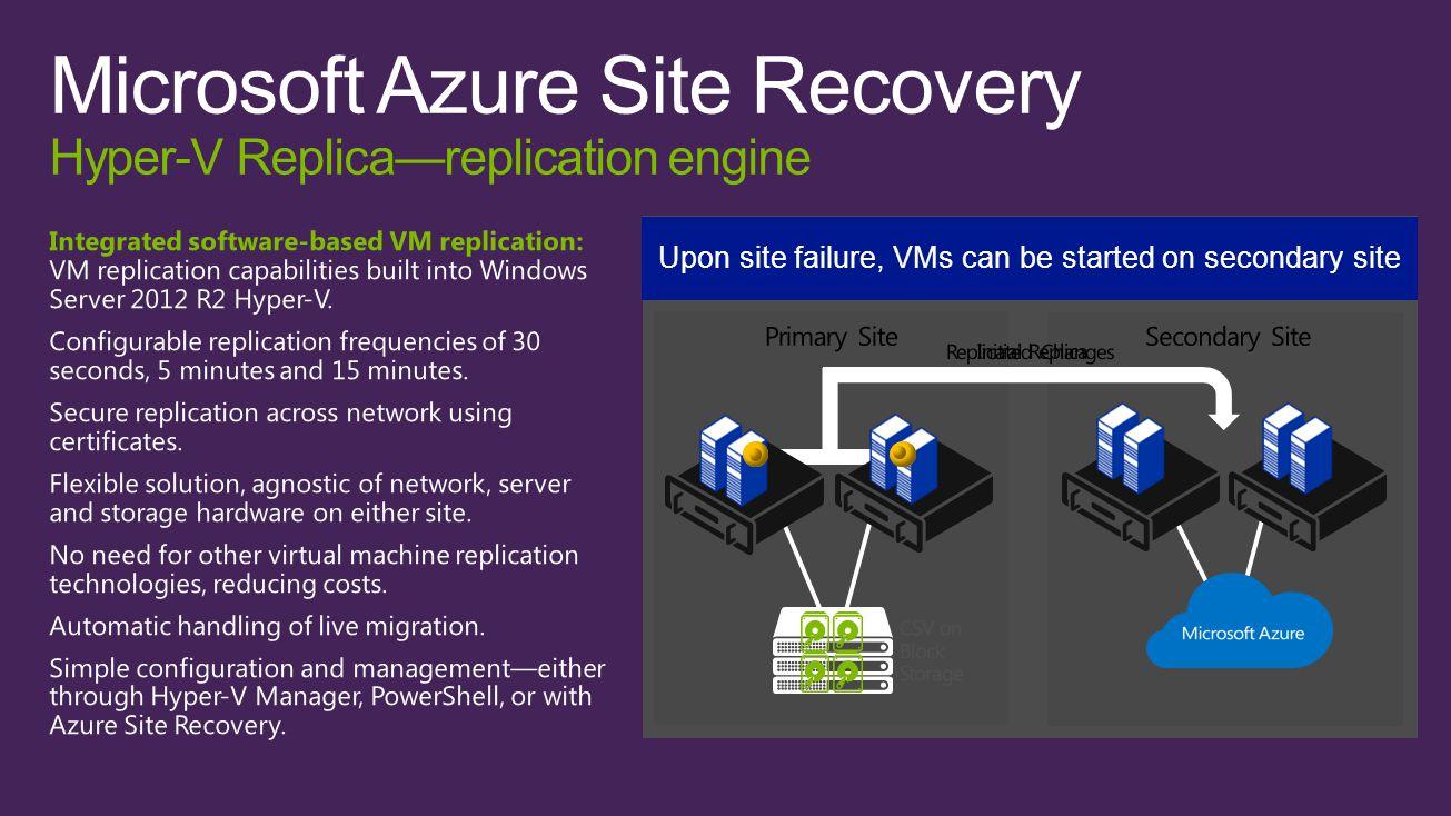 Microsoft hyper v server 2017 r2 rc x64
