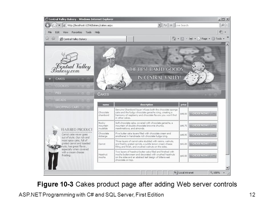 Figure 10-3 Cakes product page after adding Web server controls