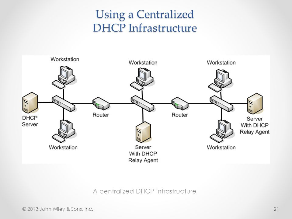 Using a Centralized DHCP Infrastructure