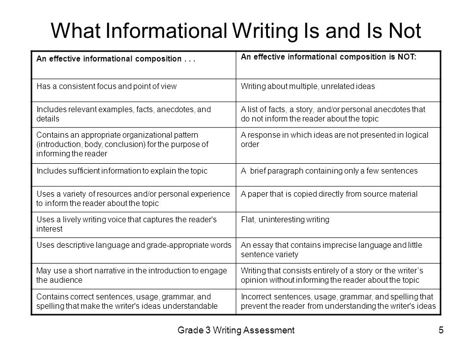 examples of informational essays