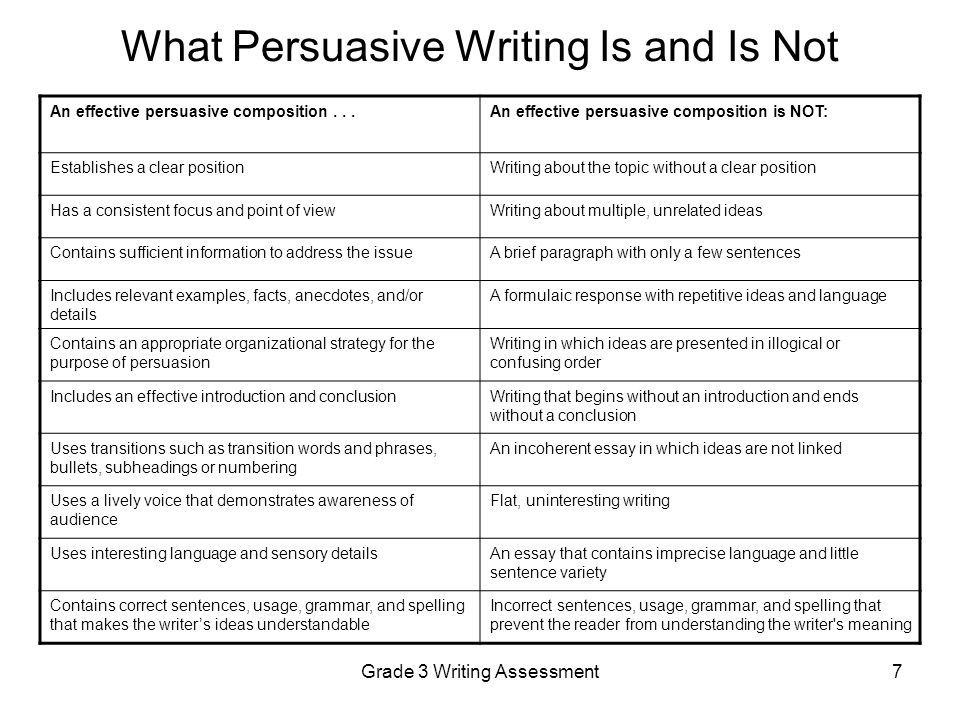 persuasive writing for grade 3 Definition of persuasive writing persuasive writing is defined as presenting reasons and examples to  has a thorough understanding of the persuasive writing task 3.