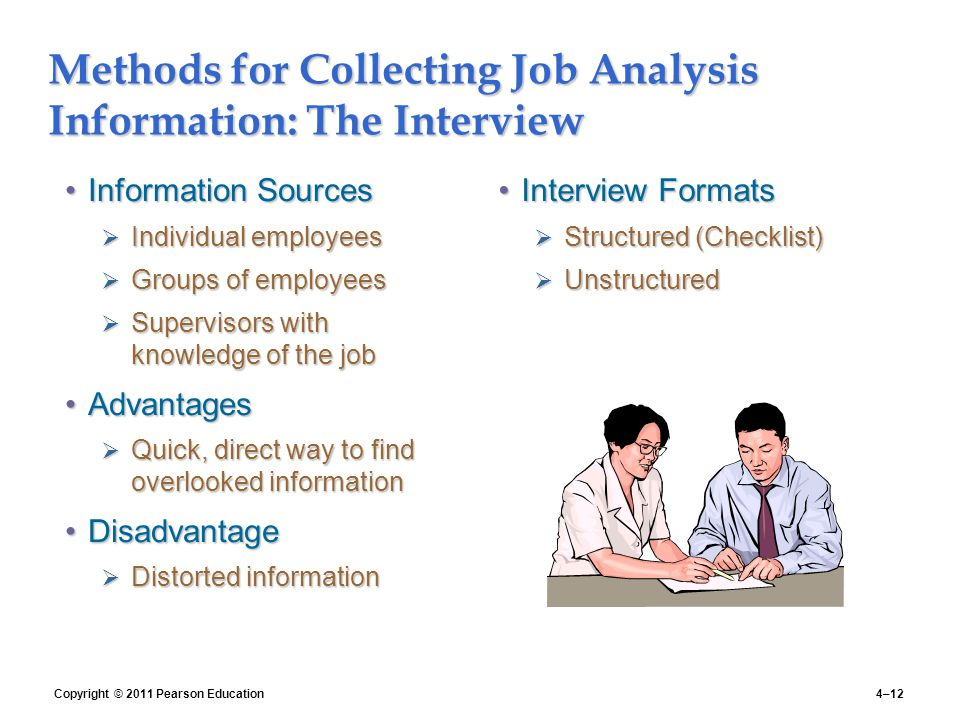 information interview analysis A seamless link where a career as an intelligence analyst can take you intelligence analysts have distinctive and rewarding careers at the fbi — built on the foundation of exploitation, analysis and sharing of information.
