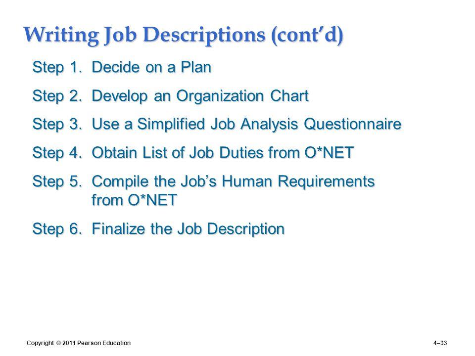 HUMAN RESOURCE MANAGEMENT Human Resources Management 12e Gary – Human Resource Job Description
