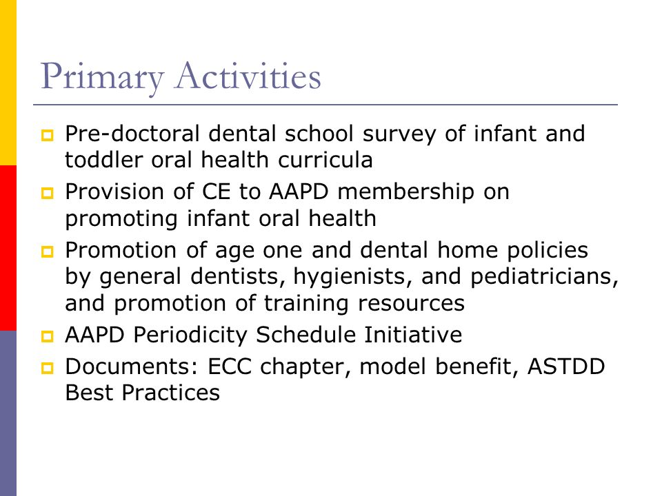 Primary Activities Pre-doctoral dental school survey of infant and toddler oral health curricula.
