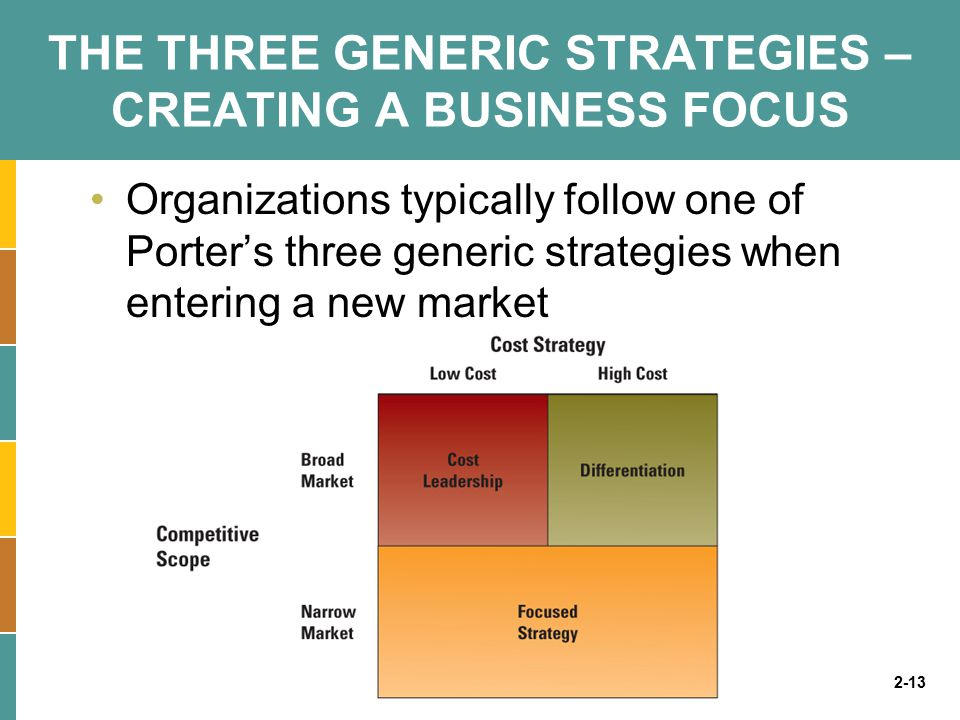 samsung three generic strategies A critical evaluation of the strategic direction of samsung mobile communications  only one of the following generic strategies- cost leadership, differentiation.
