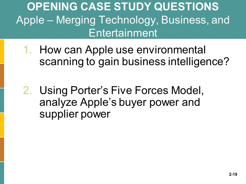The Apple Case Study, Home Page, a great study in ...
