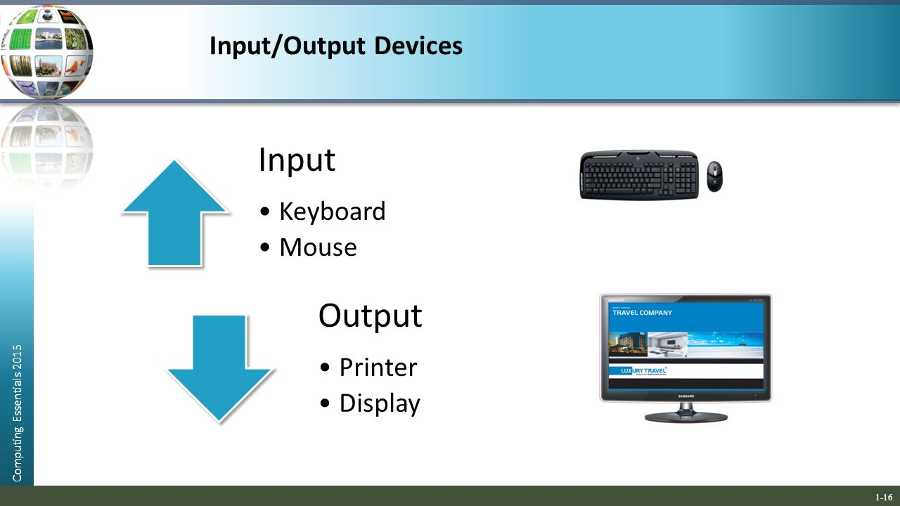 input and output devices in aviation