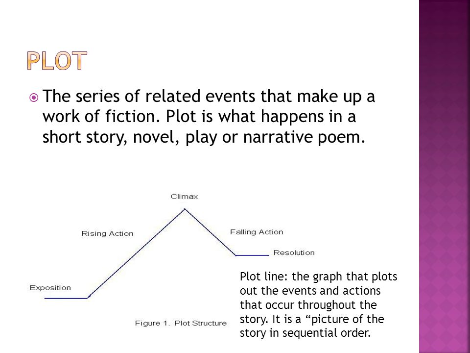 Plot The series of related events that make up a work of fiction. Plot is what happens in a short story, novel, play or narrative poem.