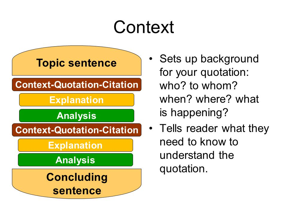 essay structure concluding sentence