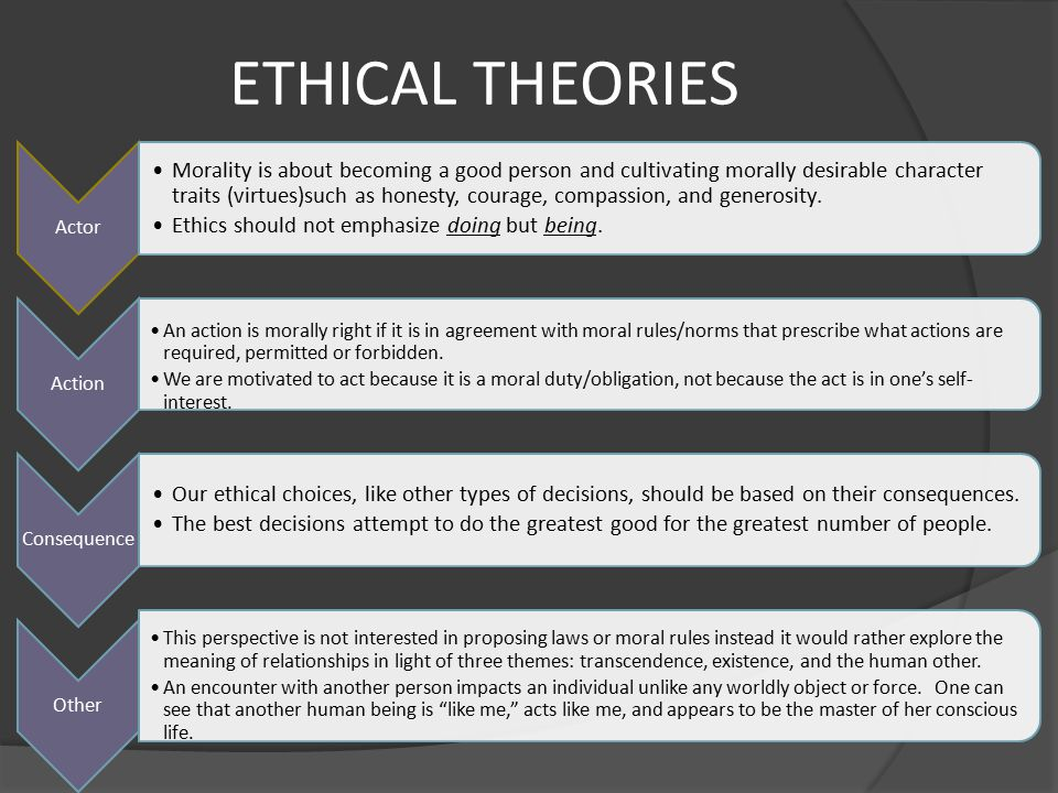 three major ethical theories Theories of business ethics  theories of ethics/ fr arun 11 three questions about the meaning of  ethical pluralism offers three categories to describe.