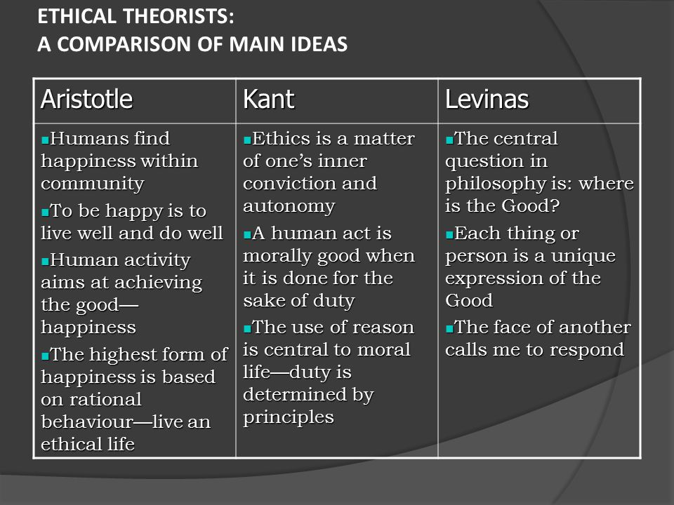 a comparison of mills and kants ethical theories Get an answer for 'what are the similarities and differences of the ethical theories of aristotle and immanuel kant' and find homework help for other immanuel kant.