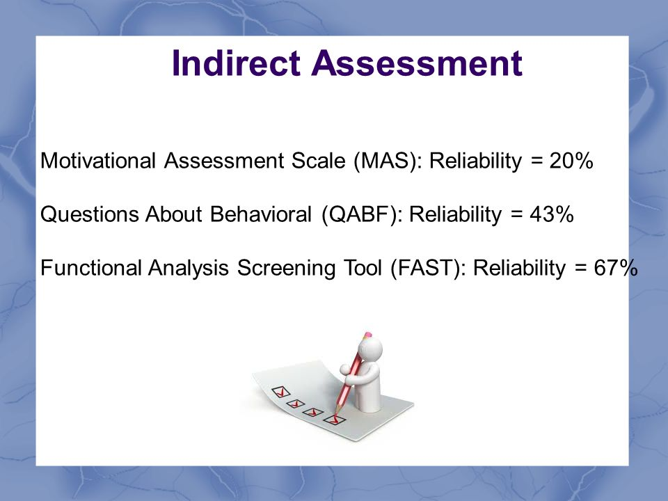 Functional Behavior Assessment in School Settings - ppt download