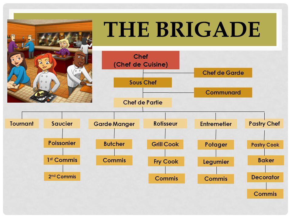 Brigade de cuisine 100 images diplome du meilleurs for Chaise norvegienne