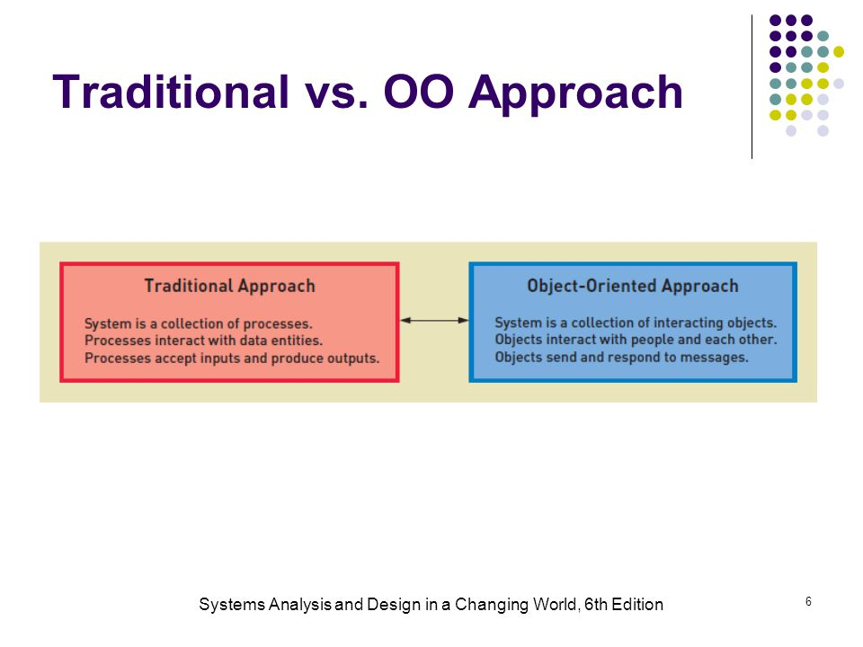 traditional vs oo programming