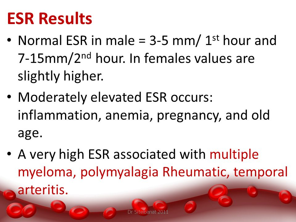 ESR Results Normal ESR in male = 3-5 mm/ 1st hour and 7-15mm/2nd hour. In females values are slightly higher.
