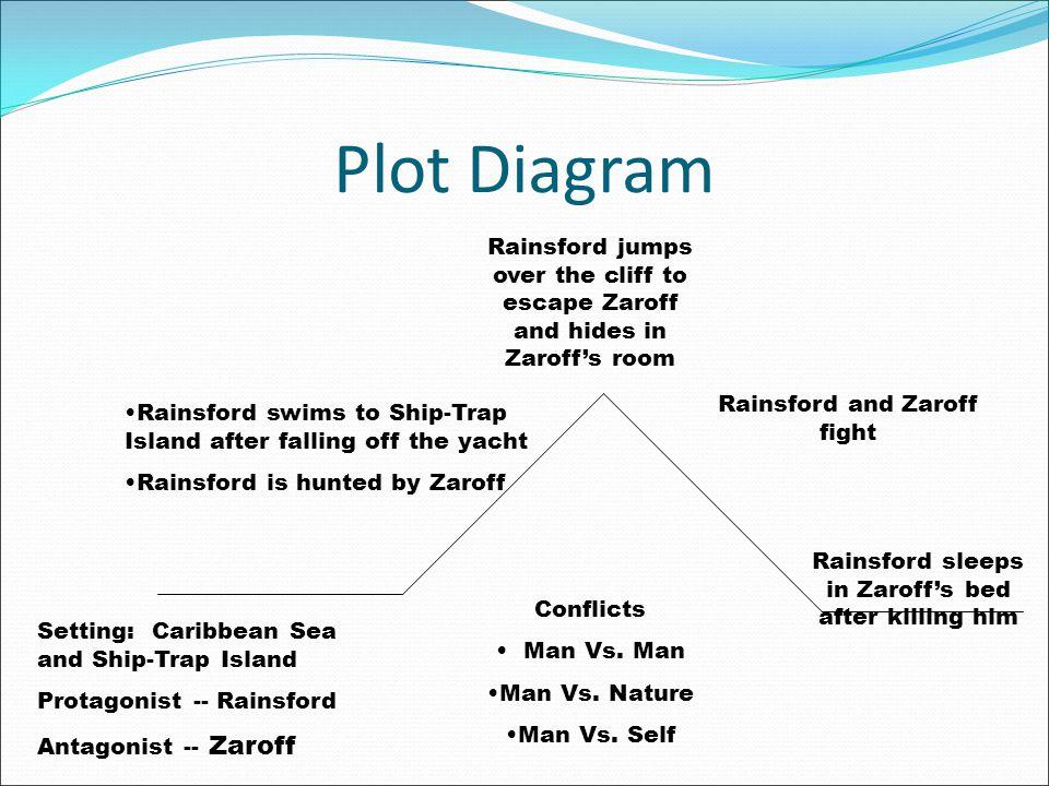 "residual plot images - hdimagelib com  """