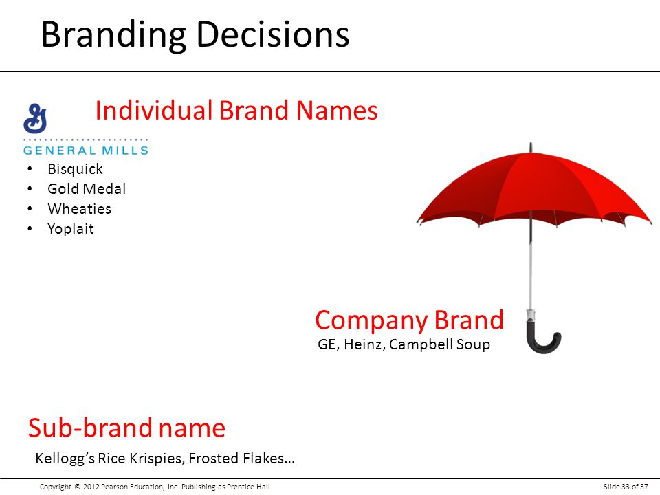 family branding or umbrella branding marketing essay Family branding refers to a marketing strategy that promotes a family of products or services under an umbrella brand this is different from individual branding that promotes each product.
