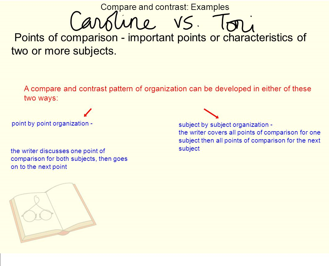 point by point compare and contrast essay graphic organizer