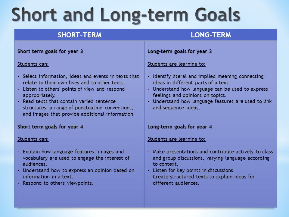 short term and long term goals mba essay After completing my mba, my other short-term goal is to join management consulting companies like mckinsey, the boston consulting group, and bain and booze i would like to get back on the road and travel to various prestigious places to meet clients to implementing strategies, especially for mergers and acquisitions, and venture capitals.