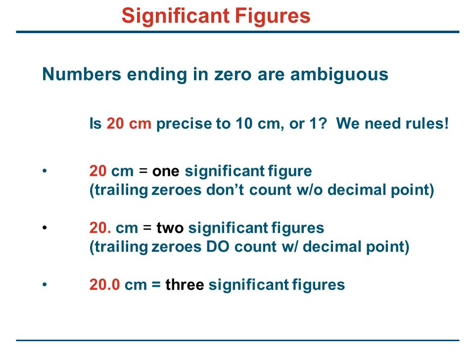 ambiguous figures final Ambiguous figures 400 likes indie/rock sections of this page accessibility help.