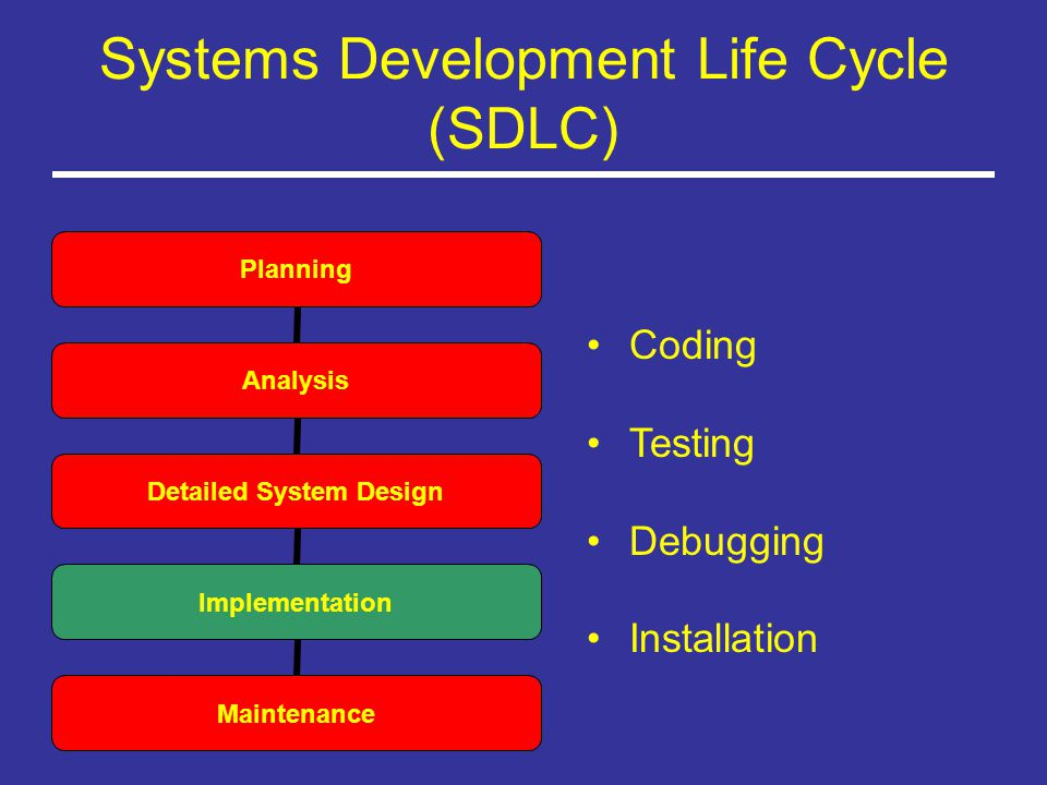 Lecture 9 – Database Design - ppt video online download - photo#44