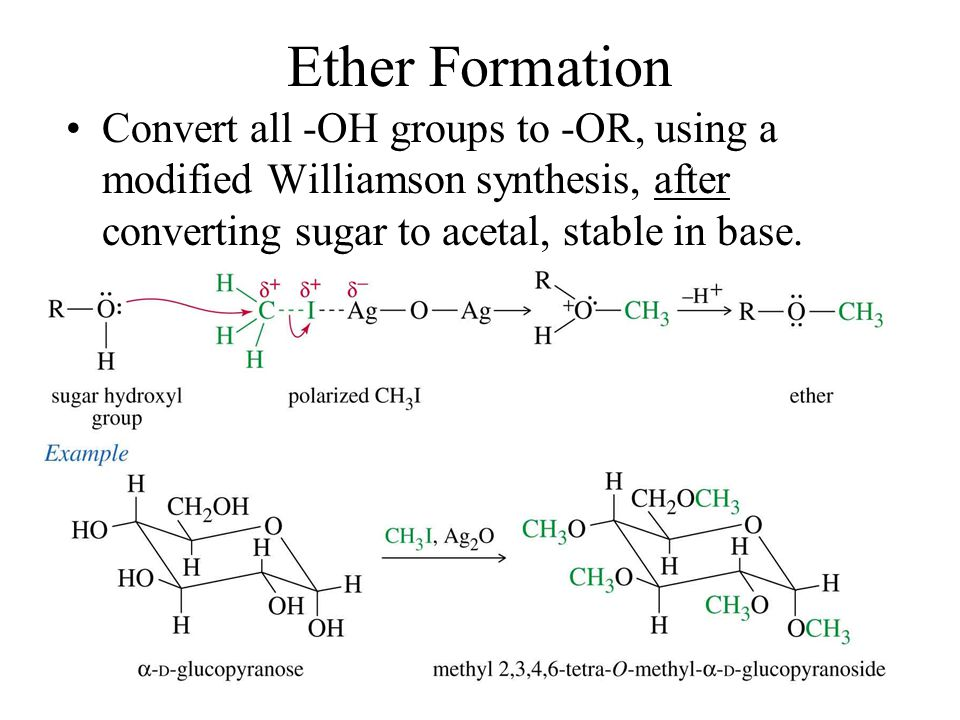 ether sythesis Synthesis of alcohols alcohols can be prepared by the hydration of alkenes or by the reduction of aldehydes  synthesis of ethers reactions of ethers.