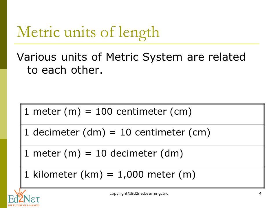 meter decimeter