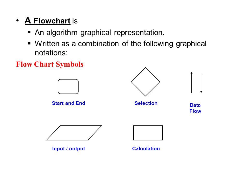 problem solving and programming pdf