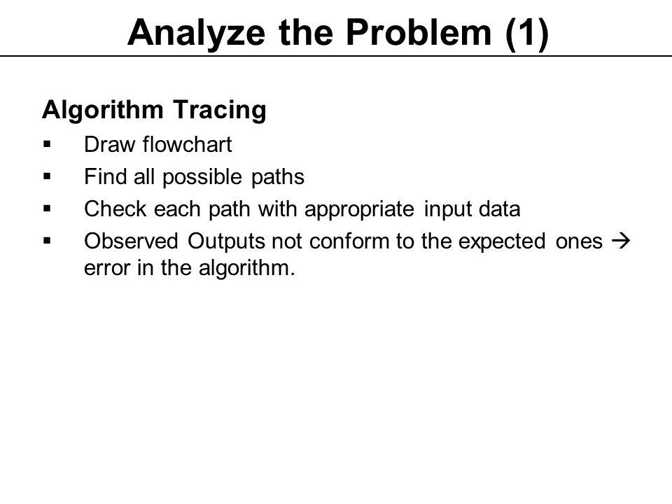 Dda Line Drawing Algorithm Solved Example : Requirements of good line drawing algorithm ada bathroom