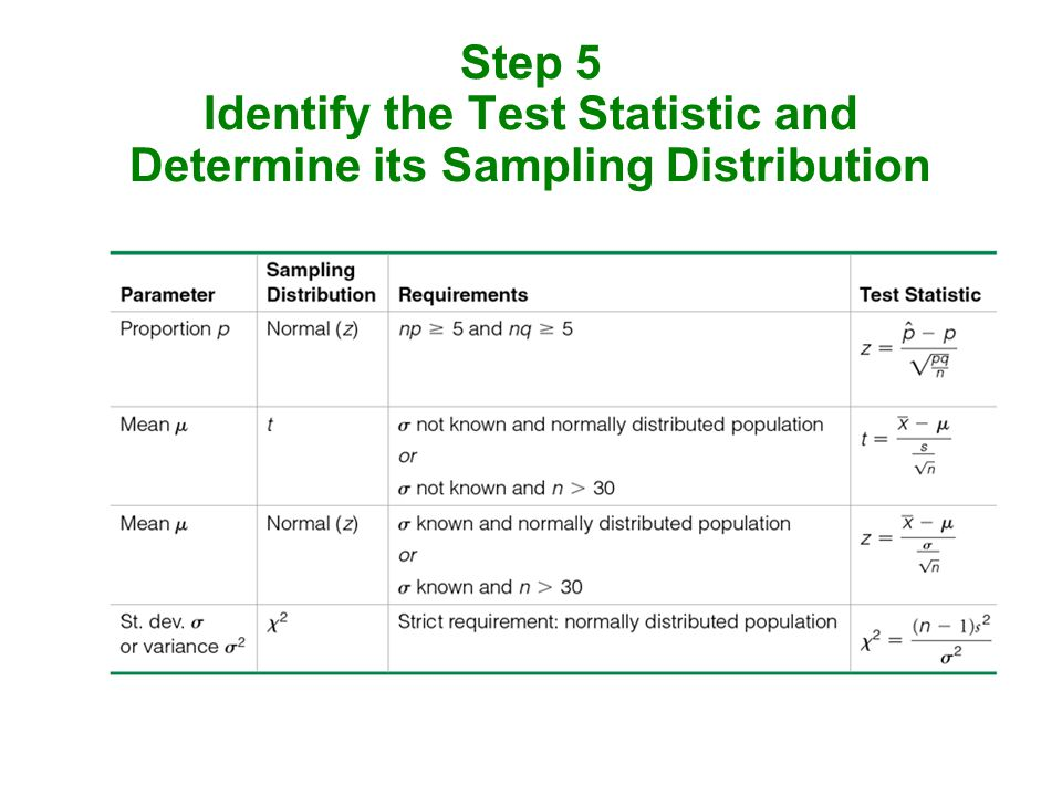 Step 5 Identify the Test Statistic and Determine its Sampling Distribution
