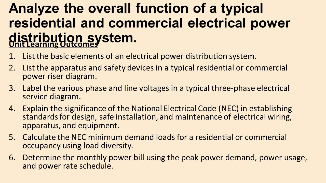Et3480 power systems david morrisson ms mba week 1 ppt for Typical residential electrical service
