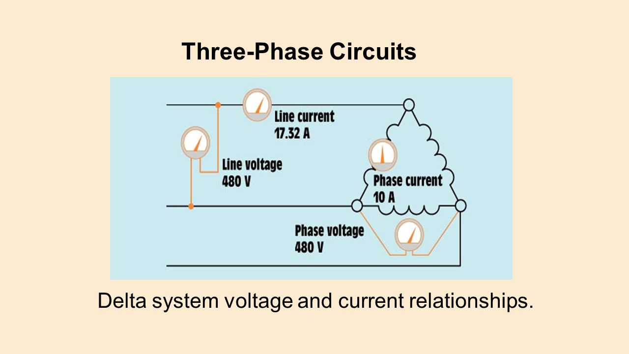 phase and line voltage relationship to current