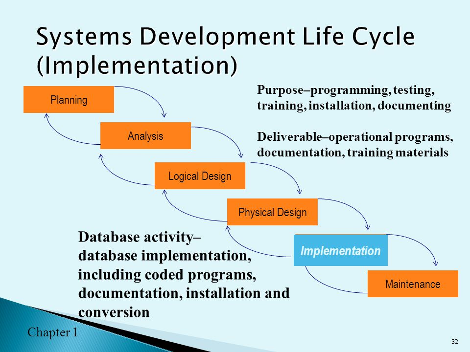 Chapter 1 The Database Environment And Development Process Ppt Video Online Download