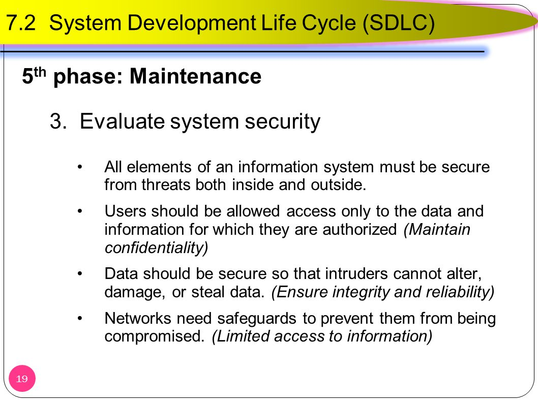 seven standard systems development life cycle phases The systems development life cycle (sdlc) is an attempt to structure these steps (p 278) implementing the new system one part at a time phase 7: maintenance:.