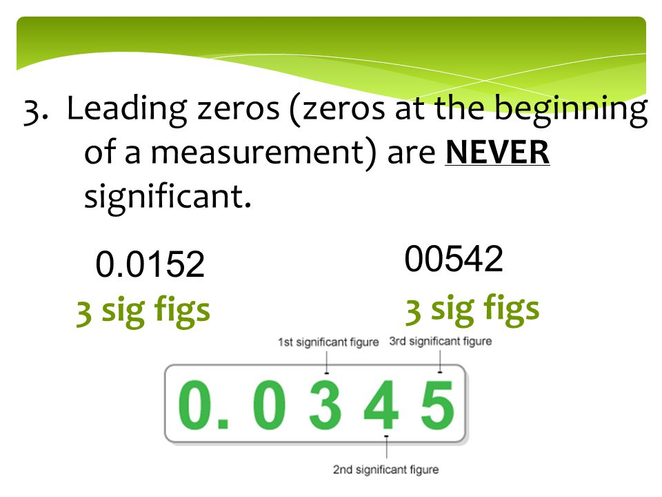 3. Leading zeros (zeros at the beginning of a measurement) are NEVER significant.