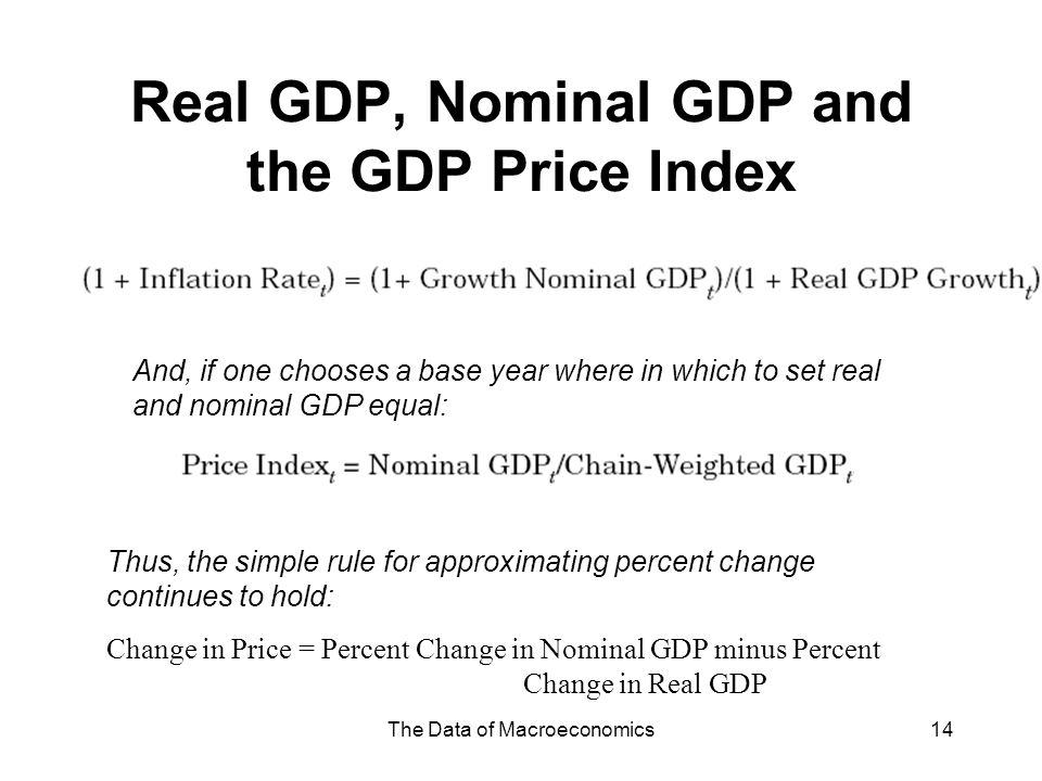 Real GDP, Nominal GDP and the GDP Price Index
