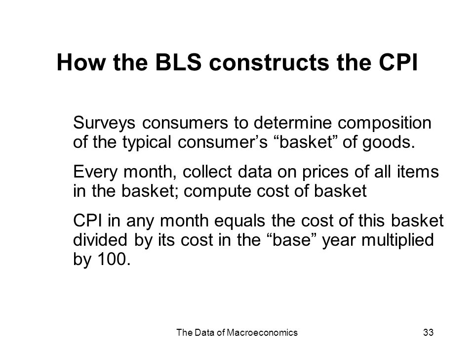 How the BLS constructs the CPI
