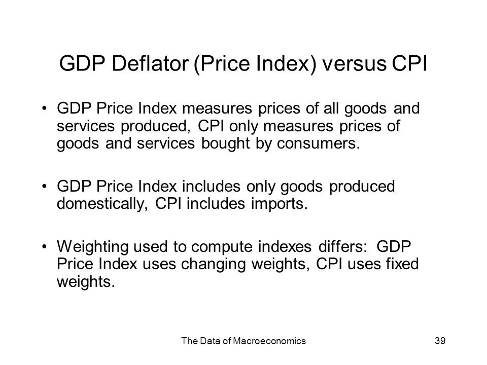 GDP Deflator (Price Index) versus CPI