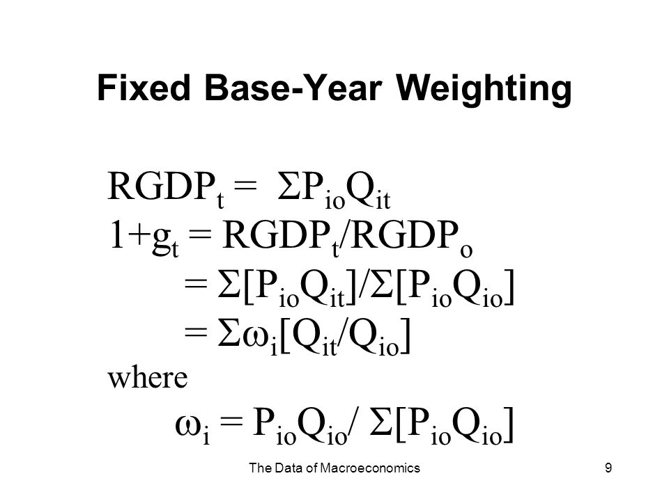 Fixed Base-Year Weighting