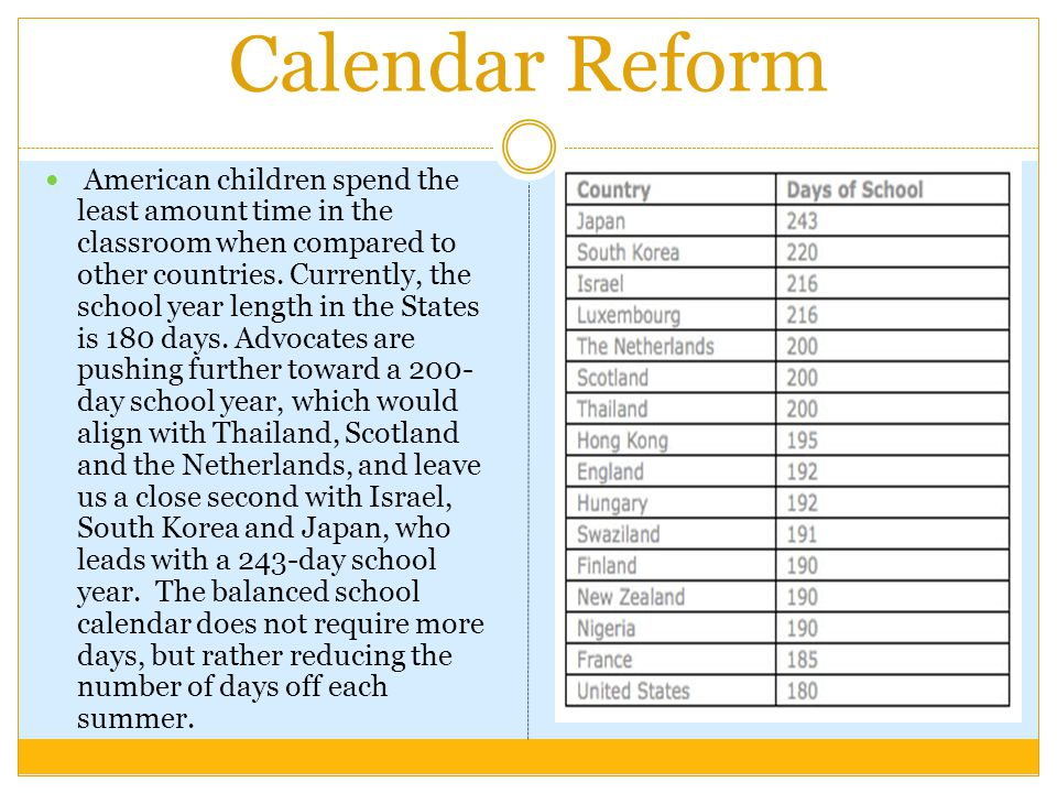 Calendar Year Number Of Days : A balanced school calendar ppt video online download