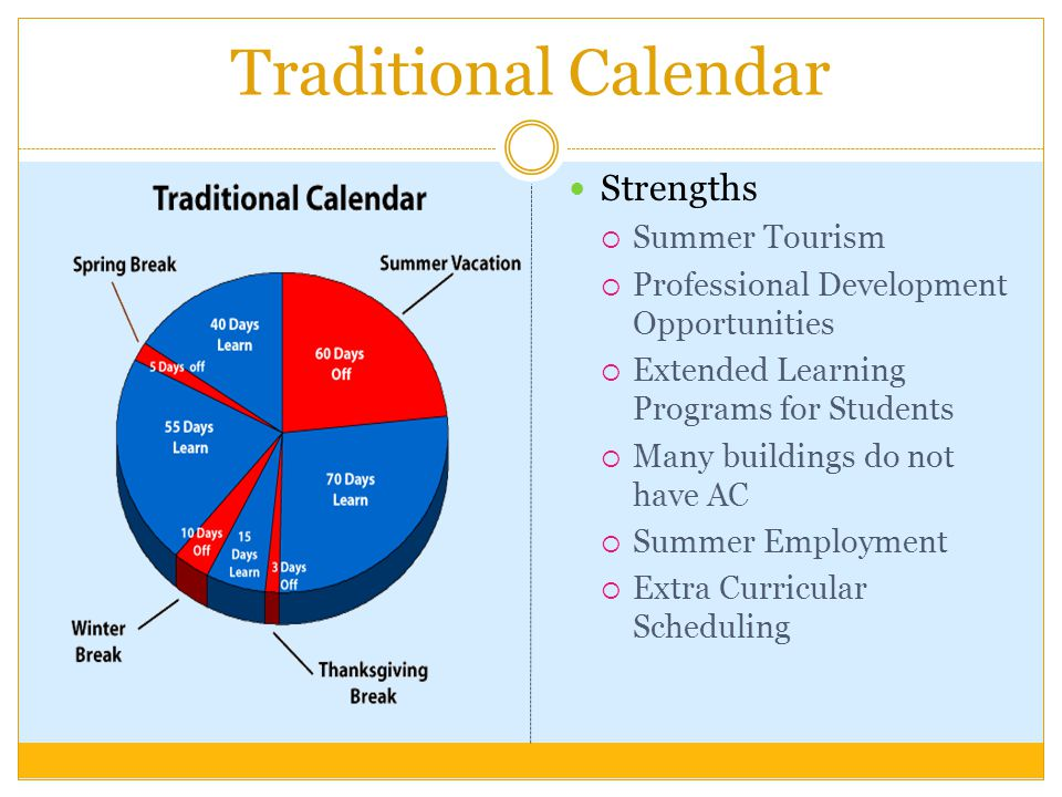 Traditional Calendar Strengths Summer Tourism
