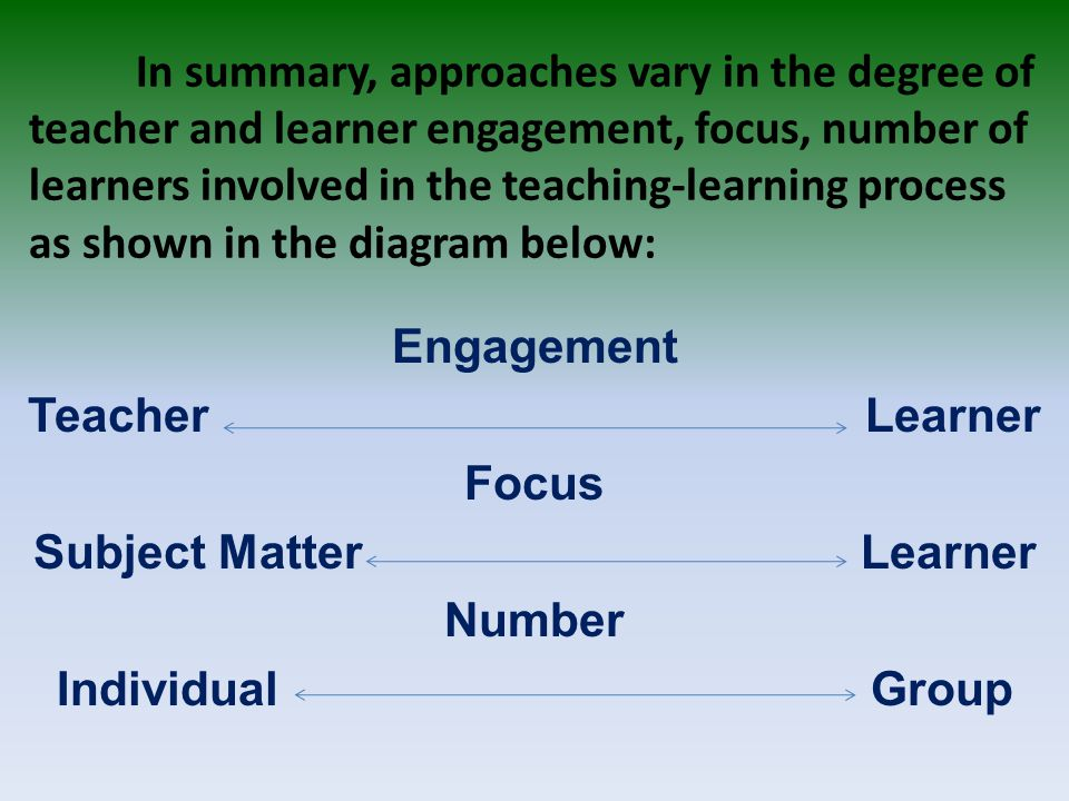 instructional strategies and approaches 2 essay