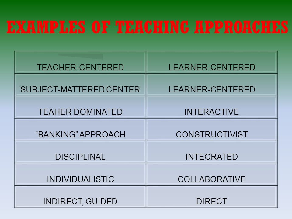 Collaborative Teaching Methods ~ Indirect guided exploratory approach