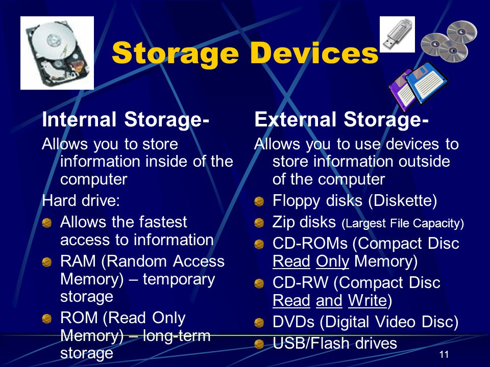 Storage Devices Internal Storage- External Storage-