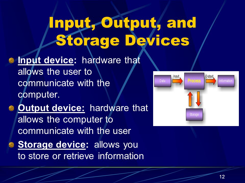 Input, Output, and Storage Devices