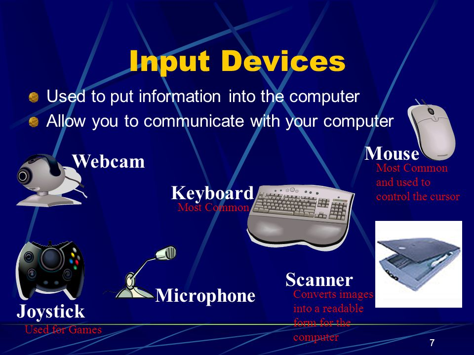 Input Devices Mouse Webcam Keyboard Scanner Microphone Joystick