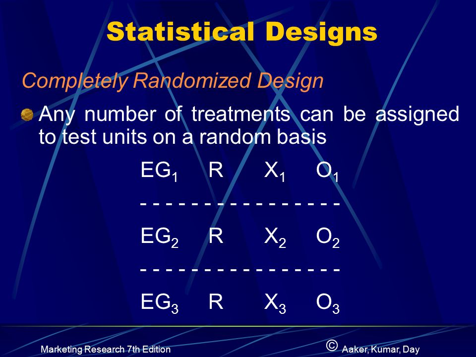 Statistical Designs Completely Randomized Design