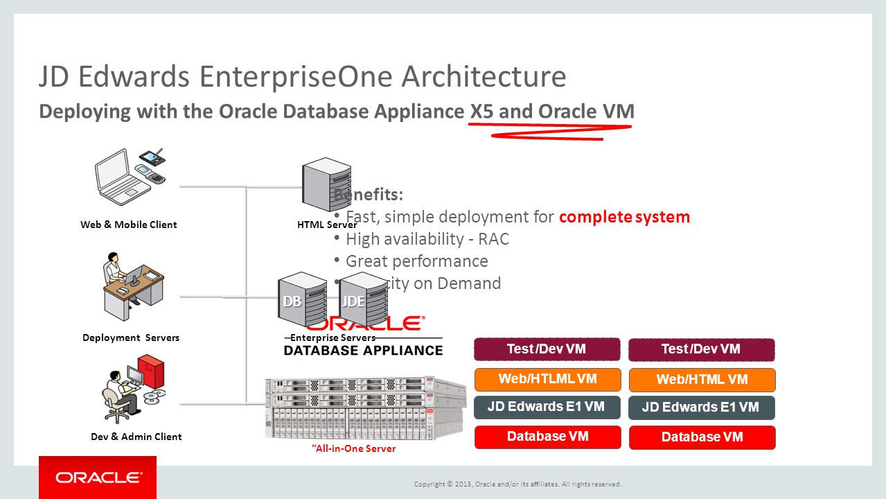 Complete solution in a box ppt video online download jd edwards enterpriseone architecture pooptronica