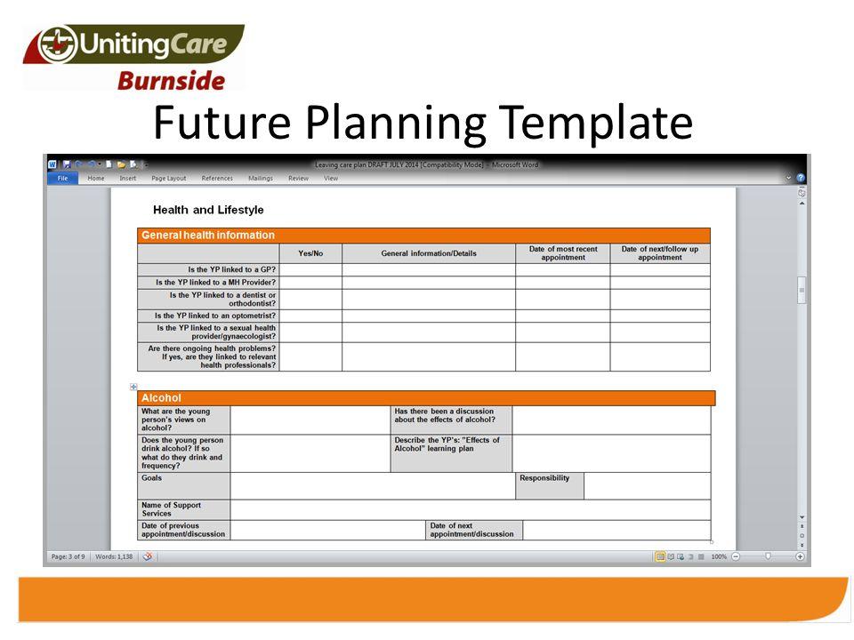 Relationship Planning Future